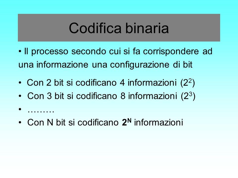 Codifica binaria • Il processo secondo cui si fa corrispondere ad