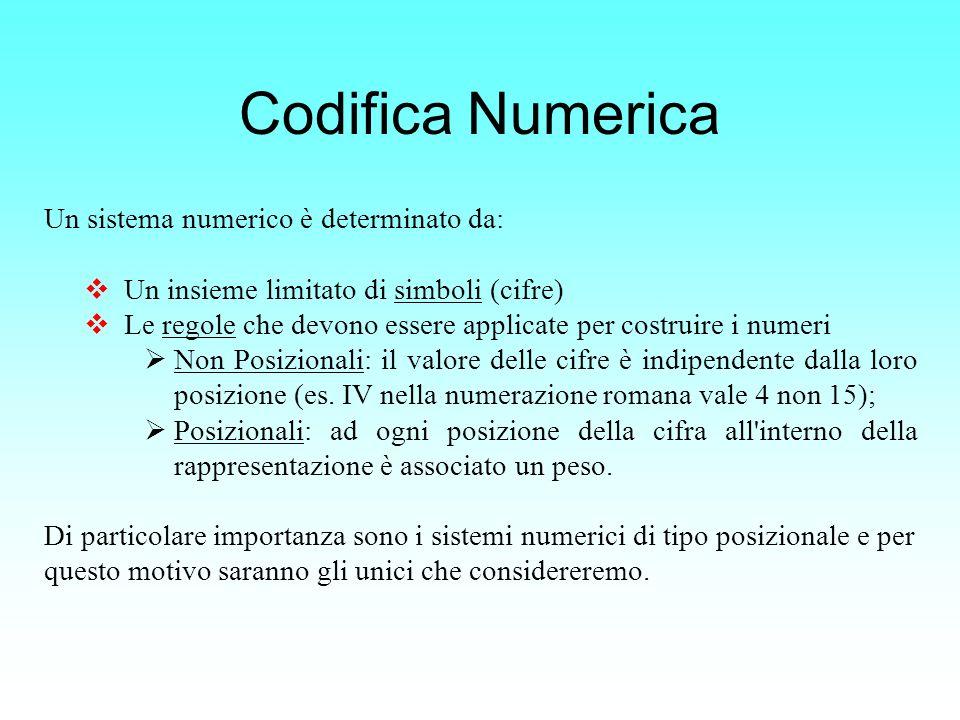 Codifica Numerica Un sistema numerico è determinato da: