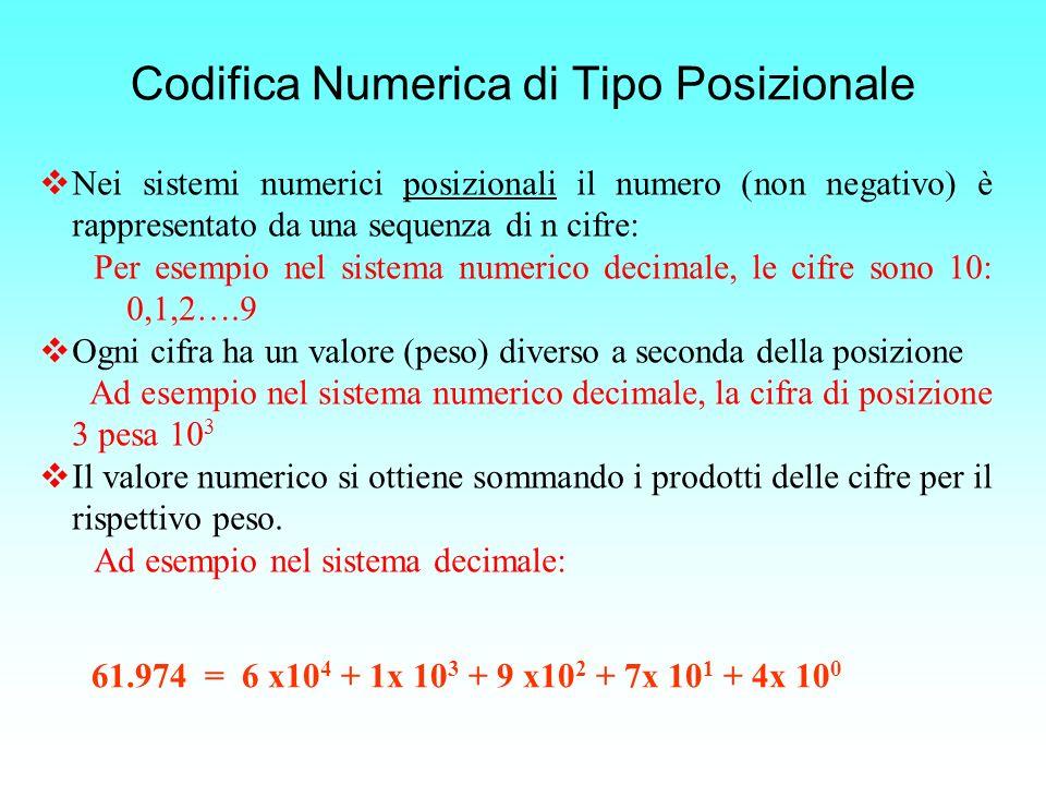 Codifica Numerica di Tipo Posizionale