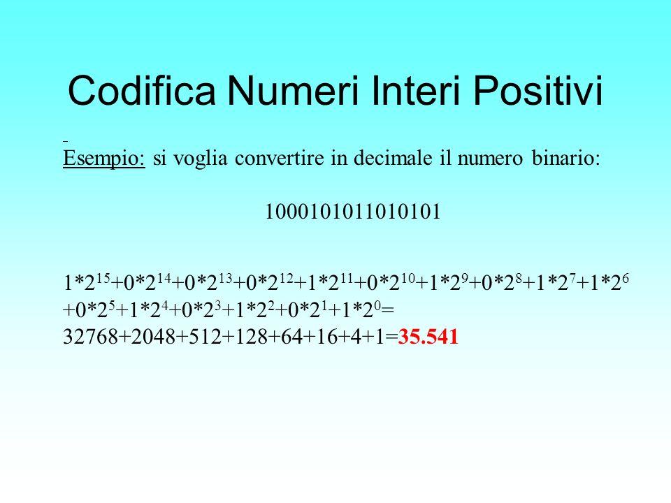 Codifica Numeri Interi Positivi