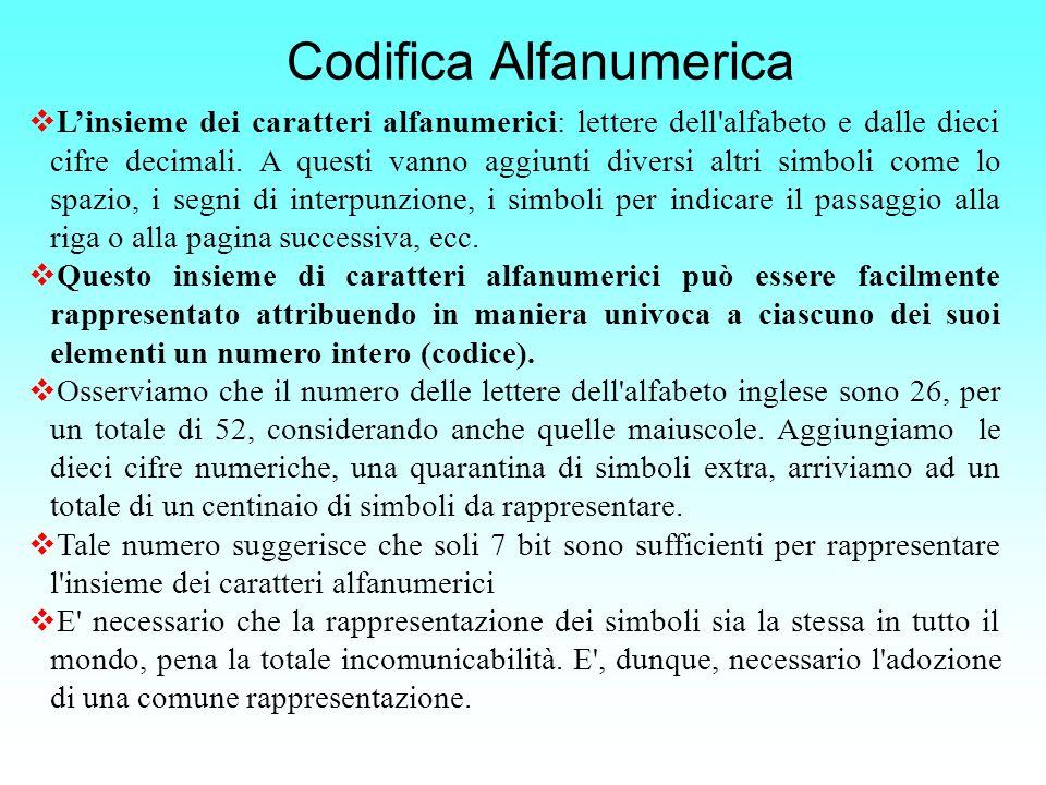 Codifica Alfanumerica