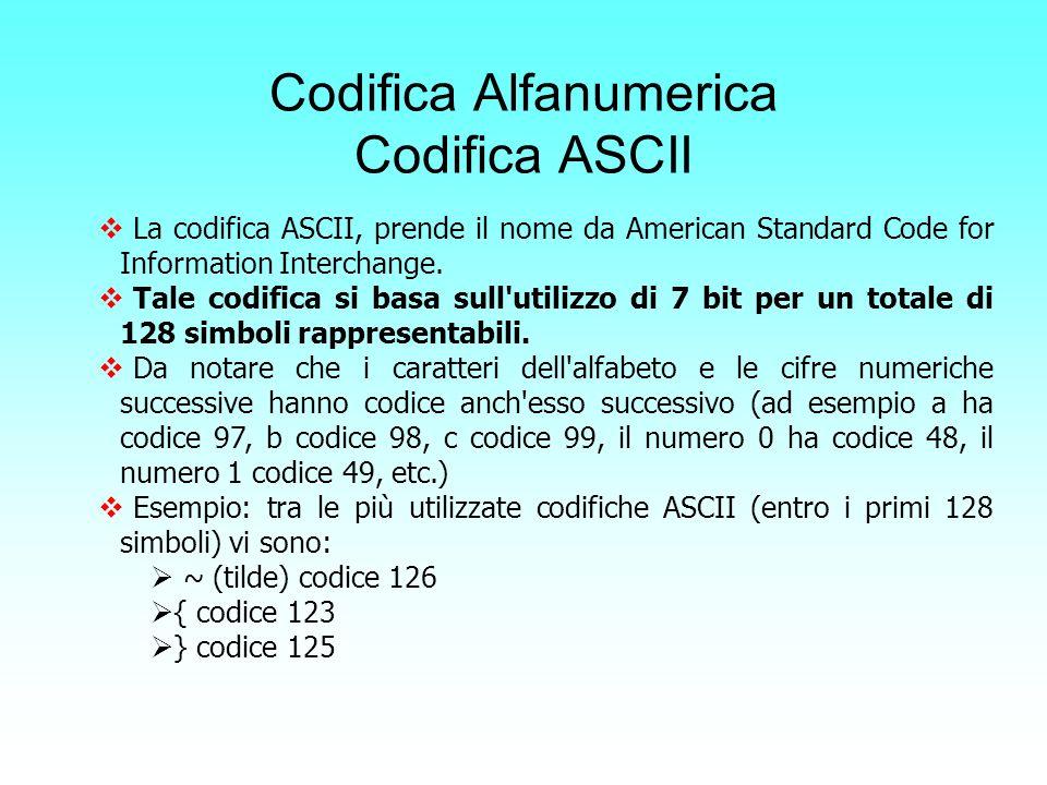 Codifica Alfanumerica Codifica ASCII