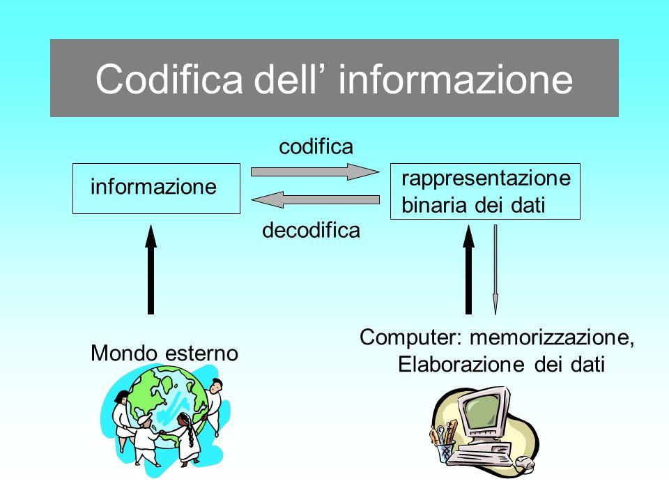 Codifica dell' informazione