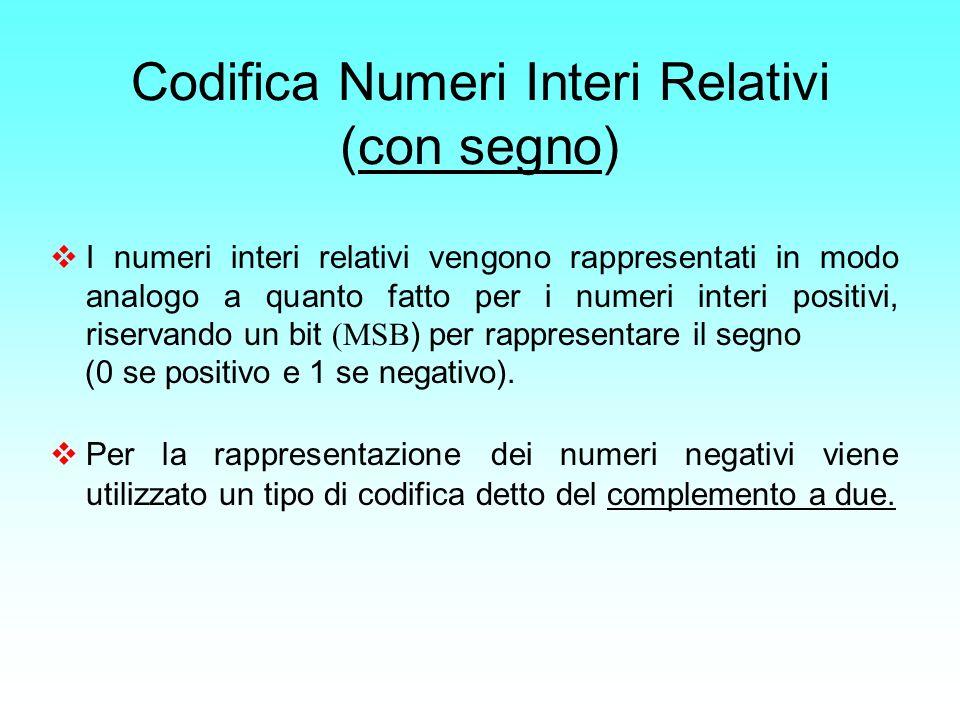 Codifica Numeri Interi Relativi (con segno)