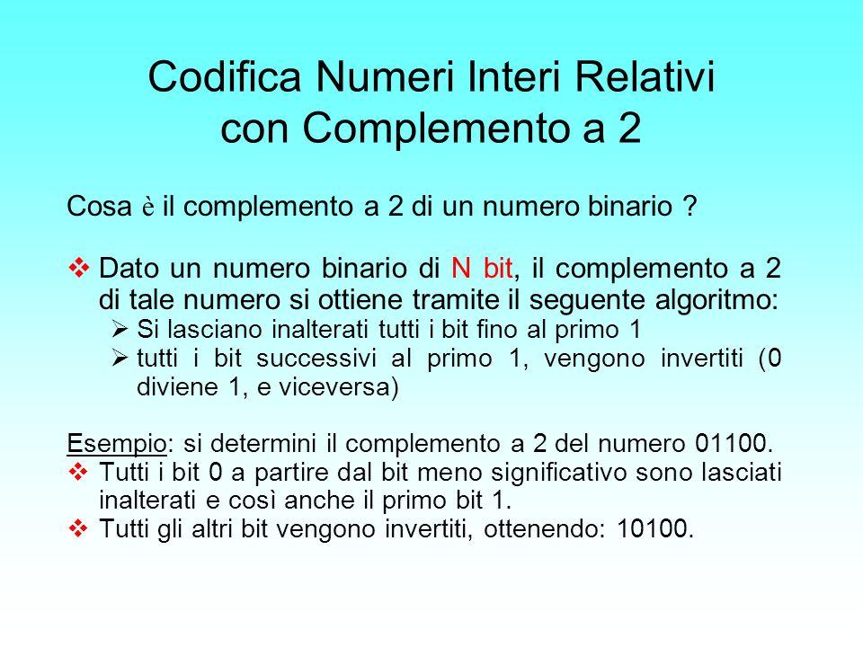 Codifica Numeri Interi Relativi con Complemento a 2