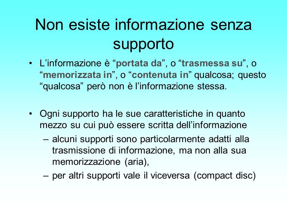 Non esiste informazione senza supporto