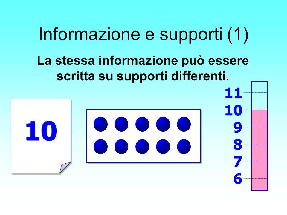 Informazione e supporti (1)