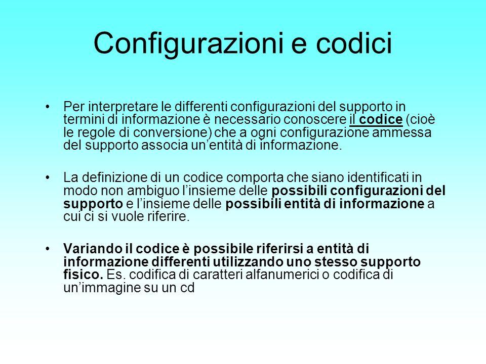 Configurazioni e codici