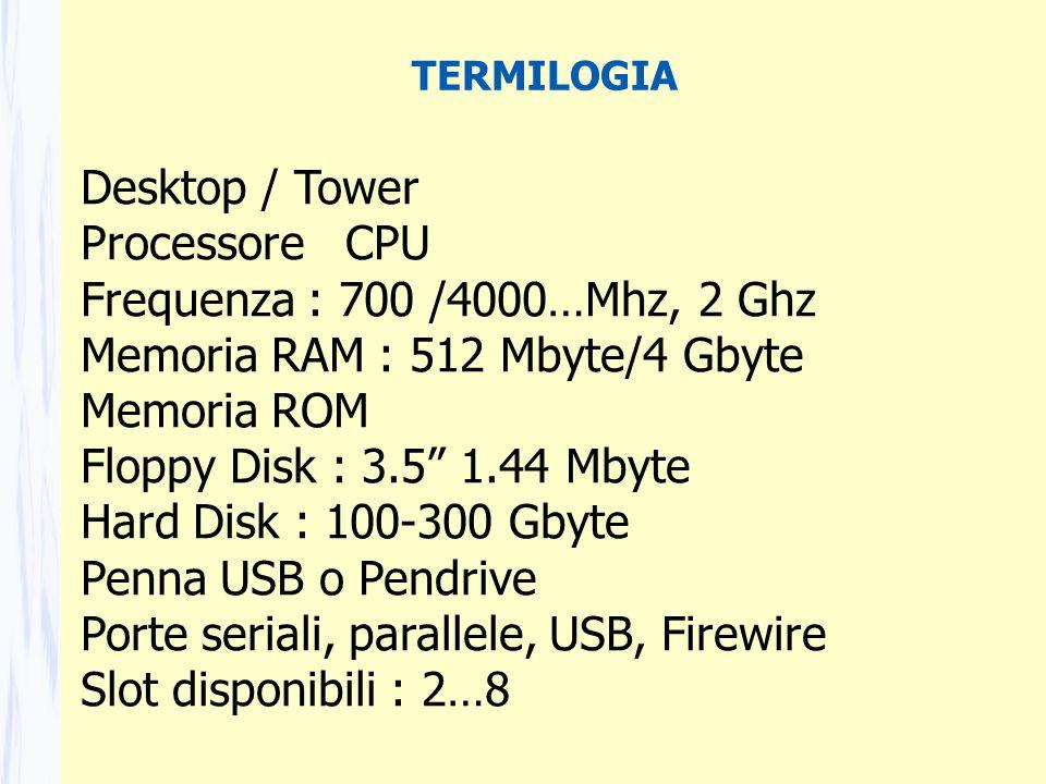 Memoria RAM : 512 Mbyte/4 Gbyte Memoria ROM