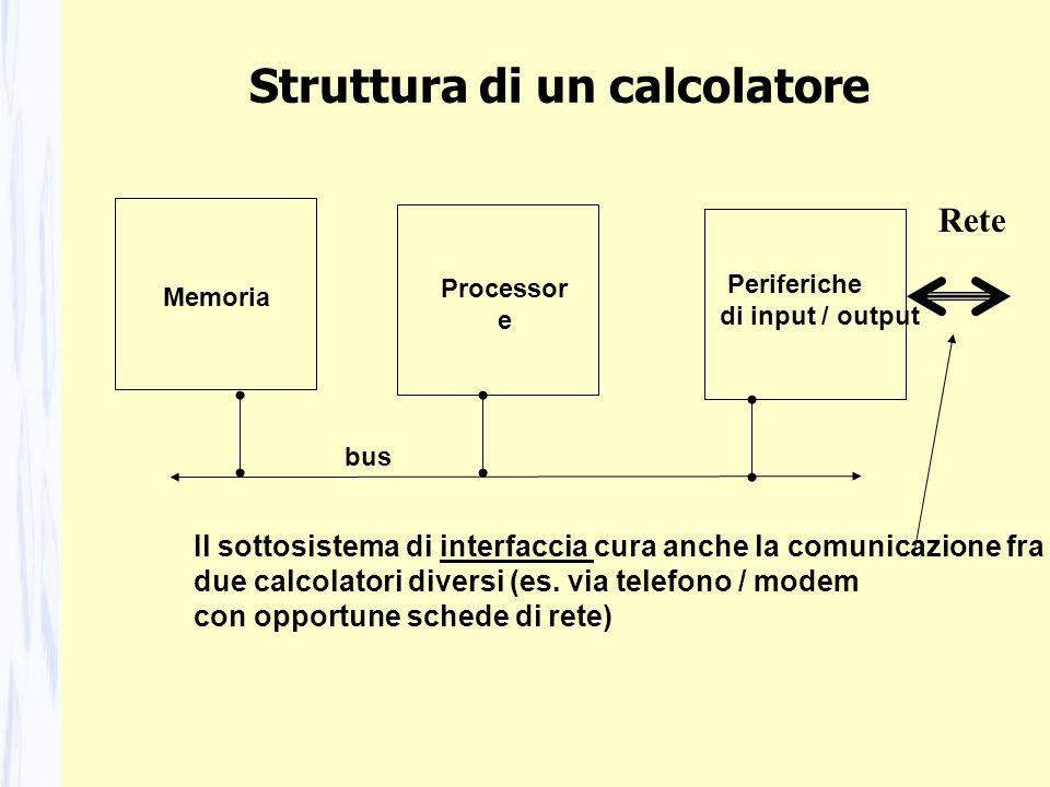 Struttura di un calcolatore