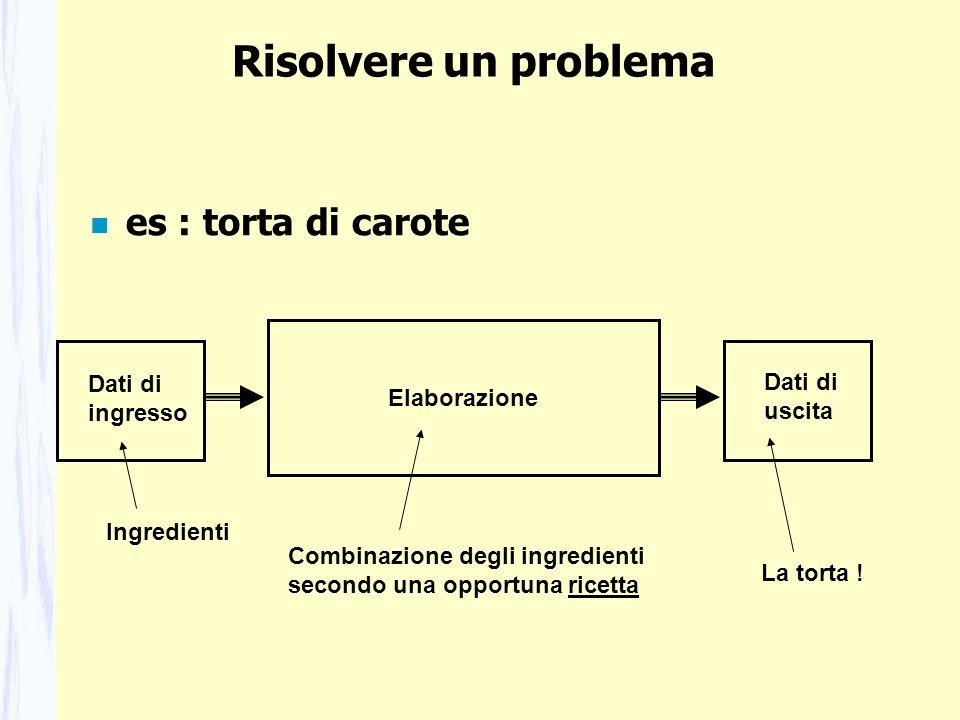 Risolvere un problema es : torta di carote Elaborazione Dati di
