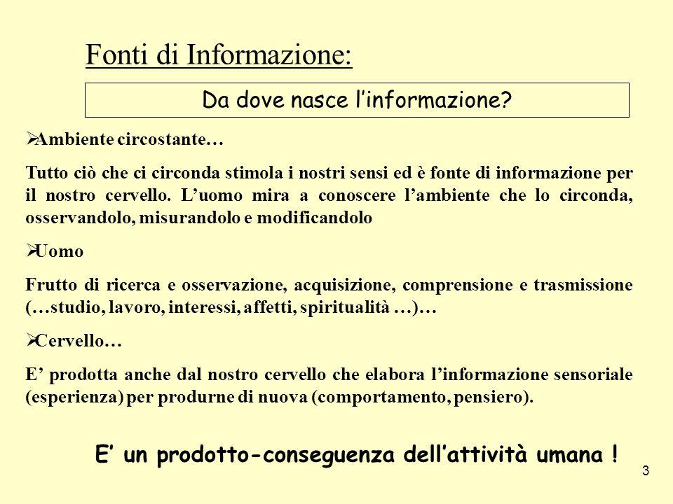 Fonti di Informazione: