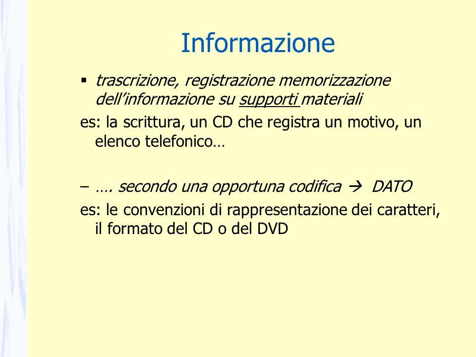 Informazione trascrizione, registrazione memorizzazione dell'informazione su supporti materiali.
