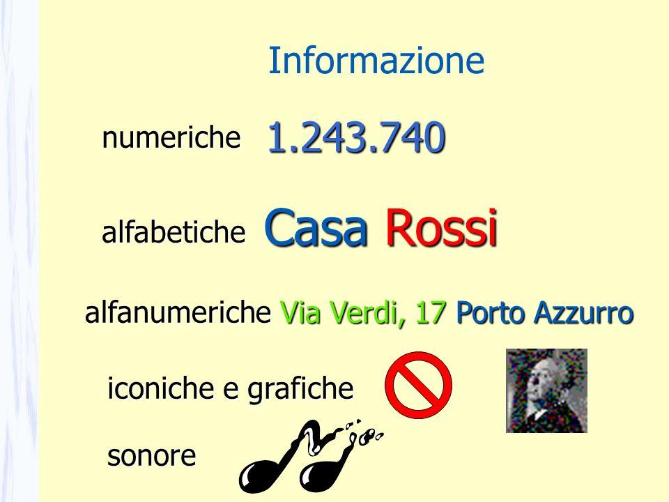 Casa Rossi 1.243.740 Informazione numeriche alfabetiche alfanumeriche
