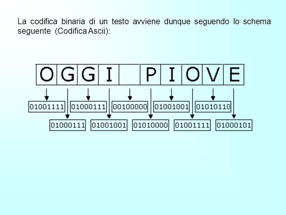 La codifica binaria di un testo avviene dunque seguendo lo schema seguente (Codifica Ascii):
