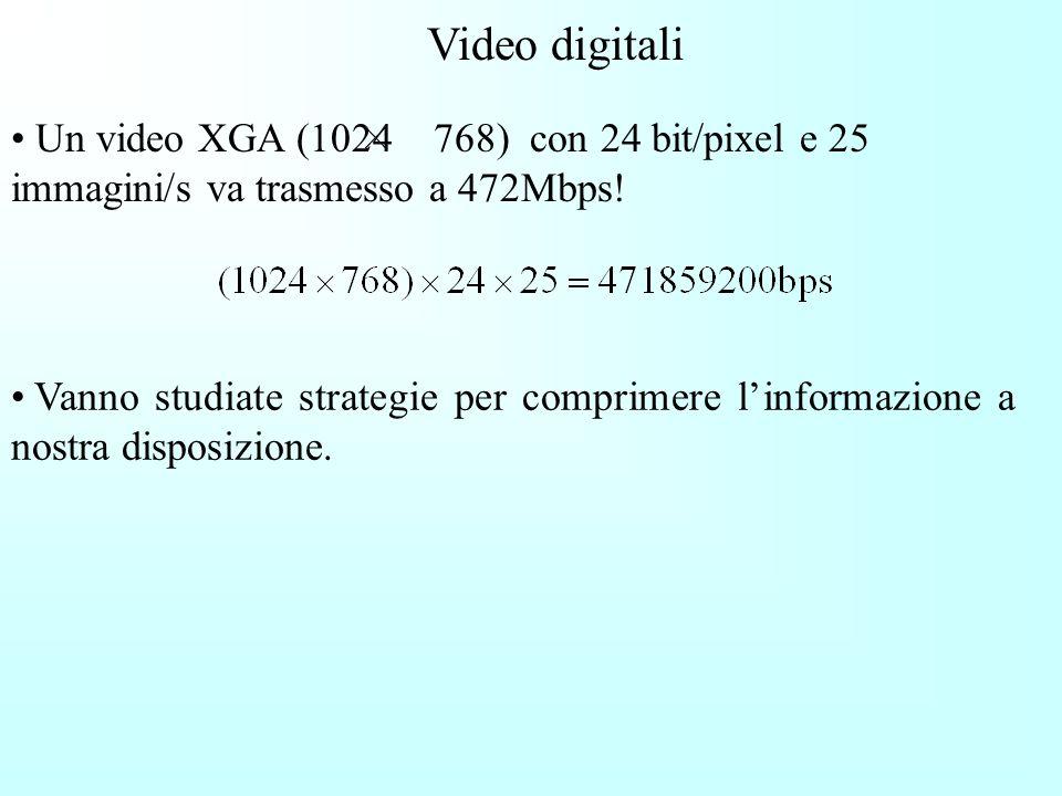 Video digitali Un video XGA (1024 768) con 24 bit/pixel e 25 immagini/s va trasmesso a 472Mbps!