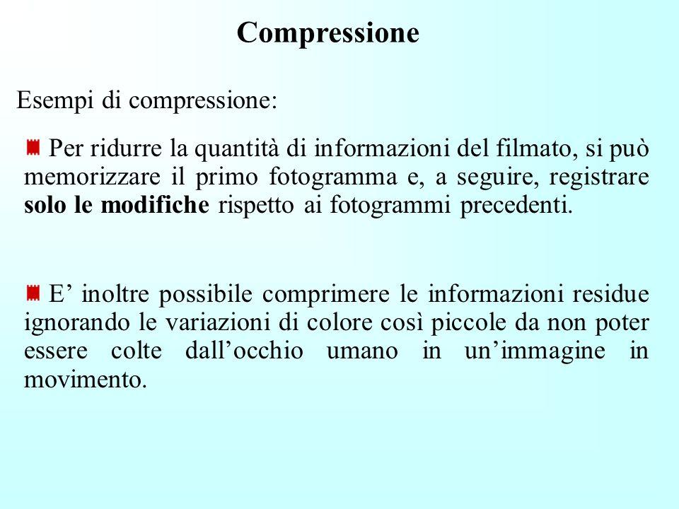 Esempi di compressione: