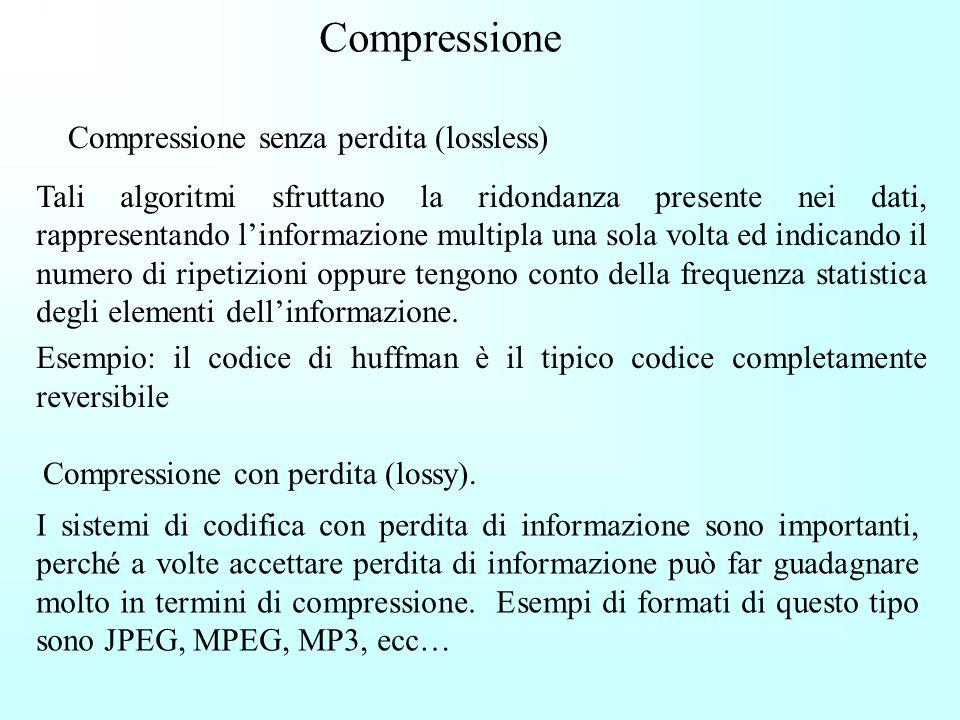 Compressione Compressione senza perdita (lossless)