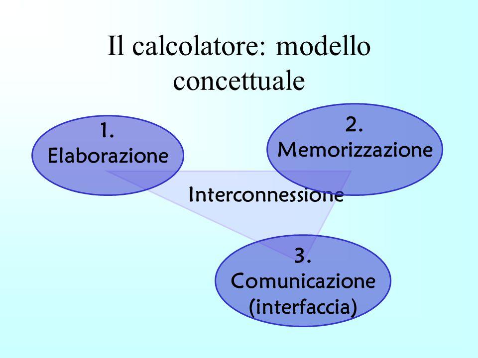 Il calcolatore: modello concettuale