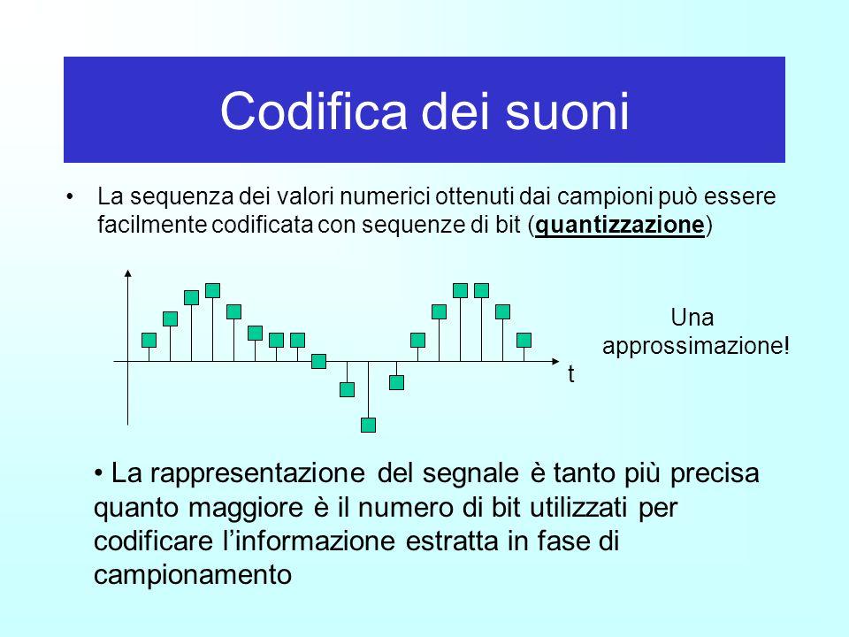 Codifica dei suoni La sequenza dei valori numerici ottenuti dai campioni può essere facilmente codificata con sequenze di bit (quantizzazione)