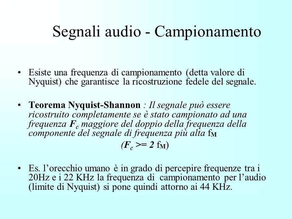 Segnali audio - Campionamento