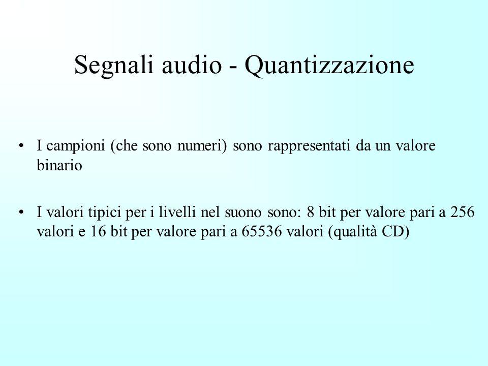Segnali audio - Quantizzazione