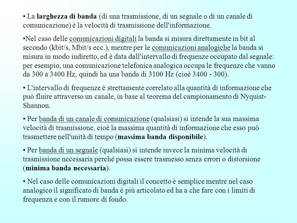 La larghezza di banda (di una trasmissione, di un segnale o di un canale di comunicazione) è la velocità di trasmissione dell informazione.