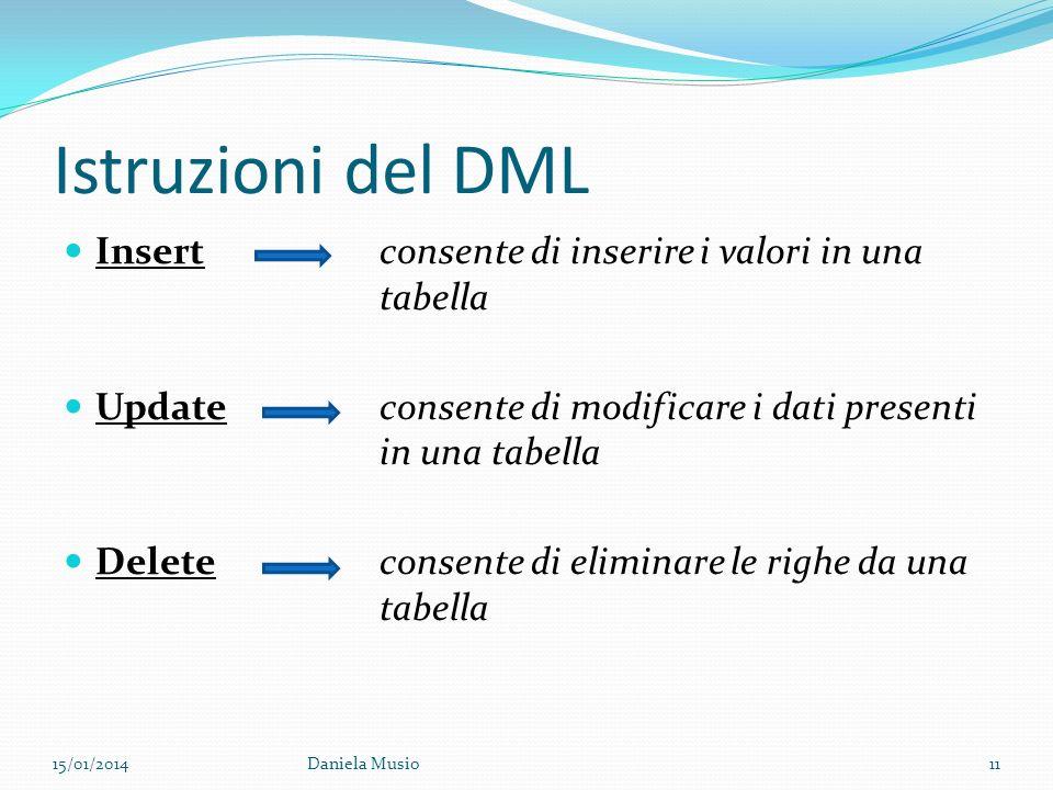 Istruzioni del DML Insert consente di inserire i valori in una tabella