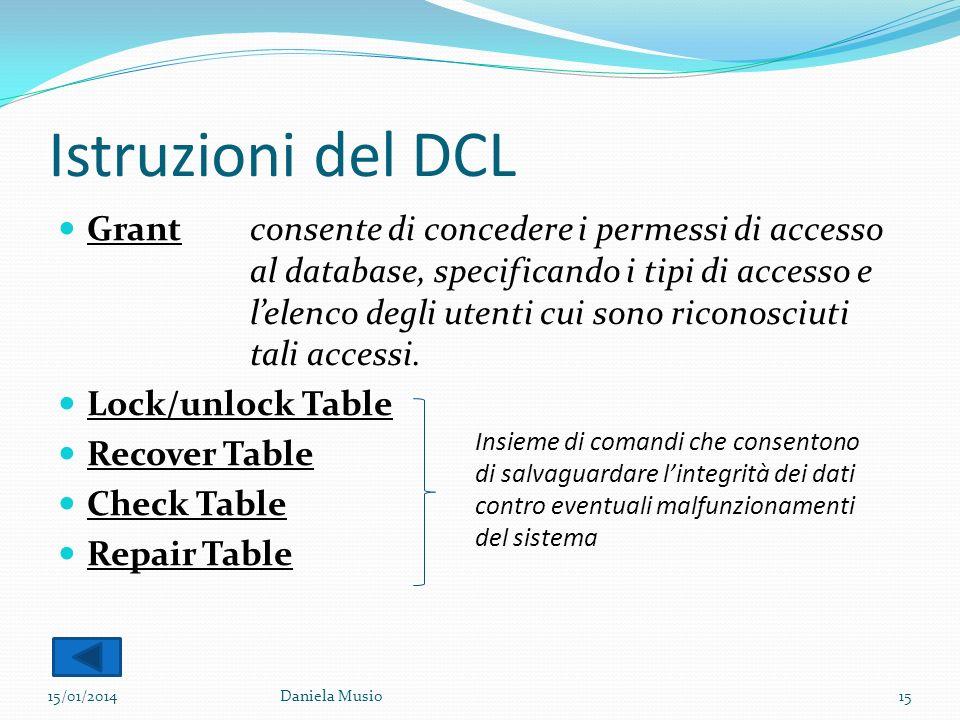Istruzioni del DCL