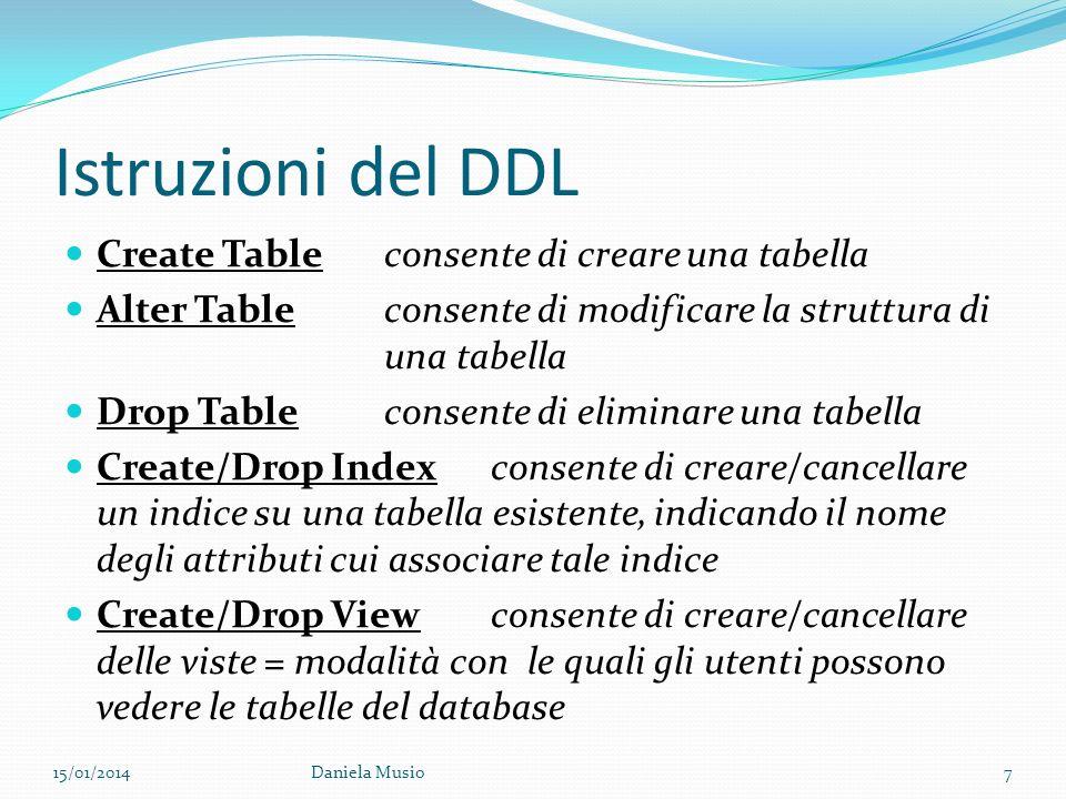 Istruzioni del DDL Create Table consente di creare una tabella