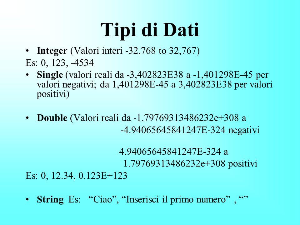 Tipi di Dati Integer (Valori interi -32,768 to 32,767)