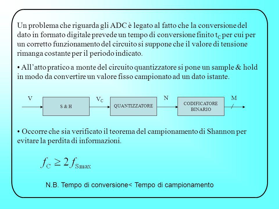 Un problema che riguarda gli ADC è legato al fatto che la conversione del dato in formato digitale prevede un tempo di conversione finito tC per cui per un corretto funzionamento del circuito si suppone che il valore di tensione rimanga costante per il periodo indicato.