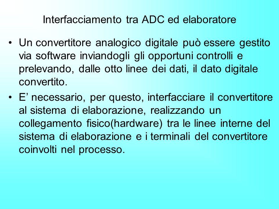 Interfacciamento tra ADC ed elaboratore