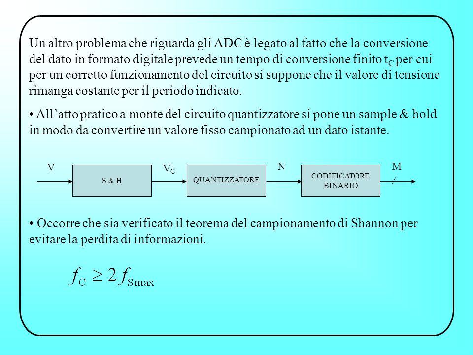 Un altro problema che riguarda gli ADC è legato al fatto che la conversione del dato in formato digitale prevede un tempo di conversione finito tC per cui per un corretto funzionamento del circuito si suppone che il valore di tensione rimanga costante per il periodo indicato.