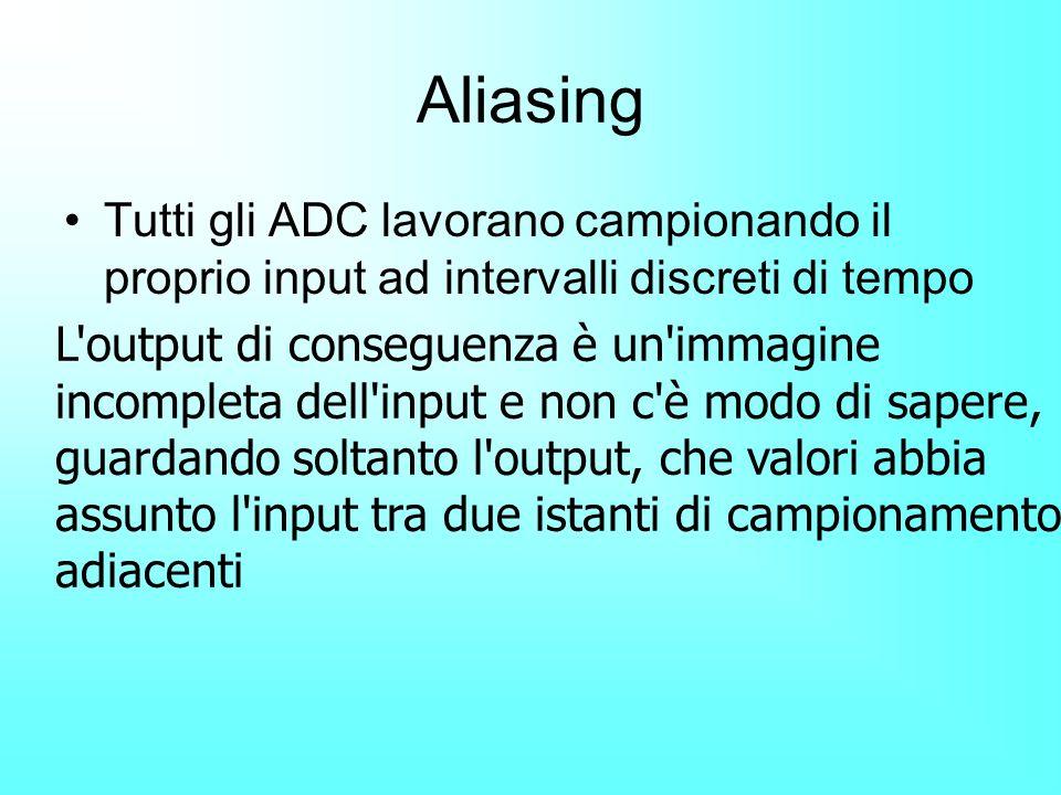 Aliasing Tutti gli ADC lavorano campionando il proprio input ad intervalli discreti di tempo.