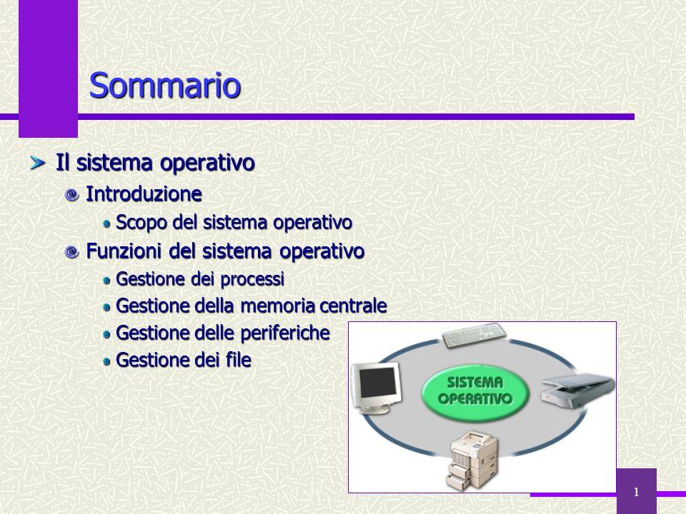 Sommario Il sistema operativo Introduzione