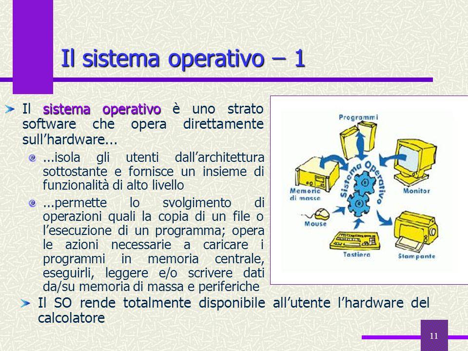 Il sistema operativo ̶ 1 Il sistema operativo è uno strato software che opera direttamente sull'hardware...