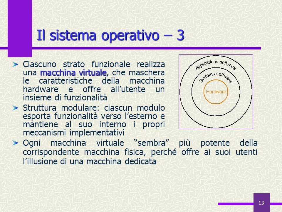 Il sistema operativo ̶ 3