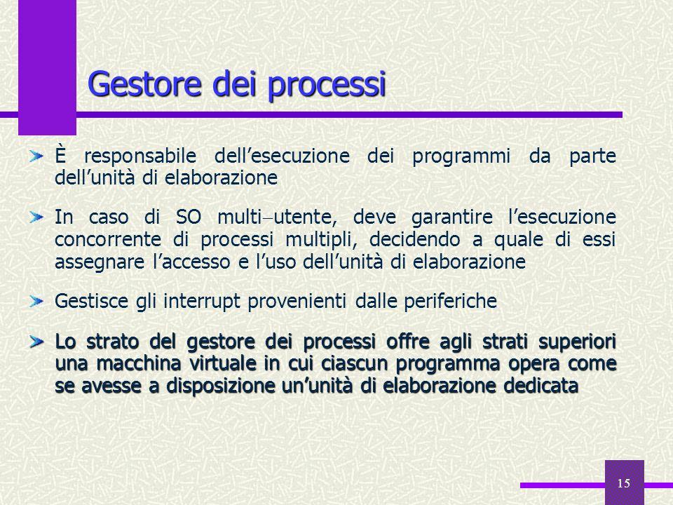 Gestore dei processi È responsabile dell'esecuzione dei programmi da parte dell'unità di elaborazione.