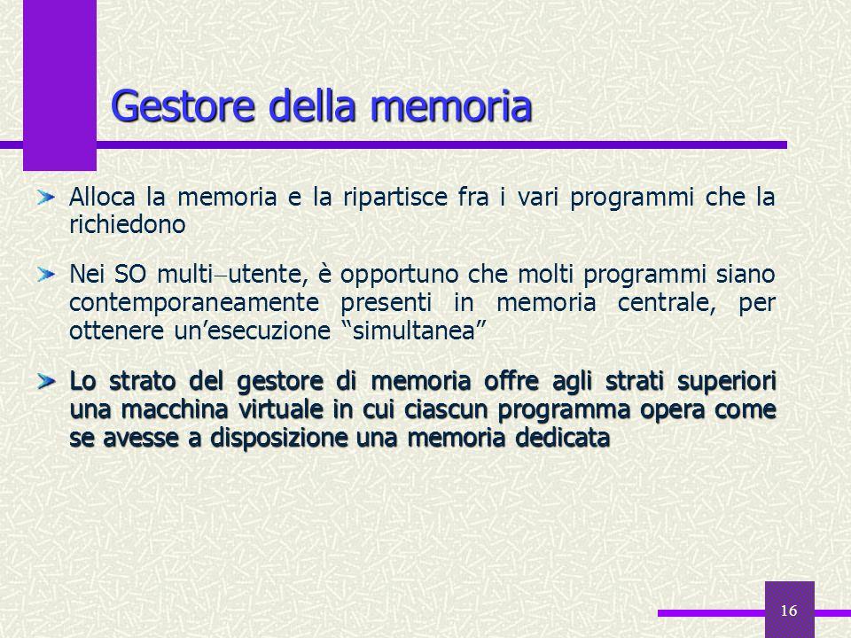 Gestore della memoria Alloca la memoria e la ripartisce fra i vari programmi che la richiedono.