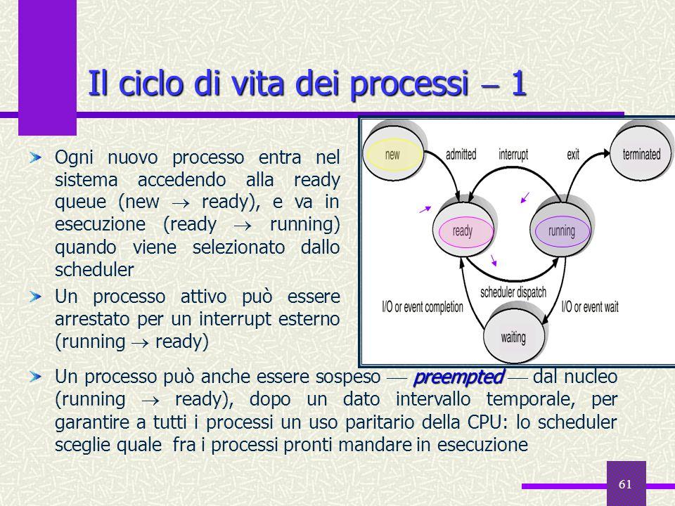 Il ciclo di vita dei processi  1