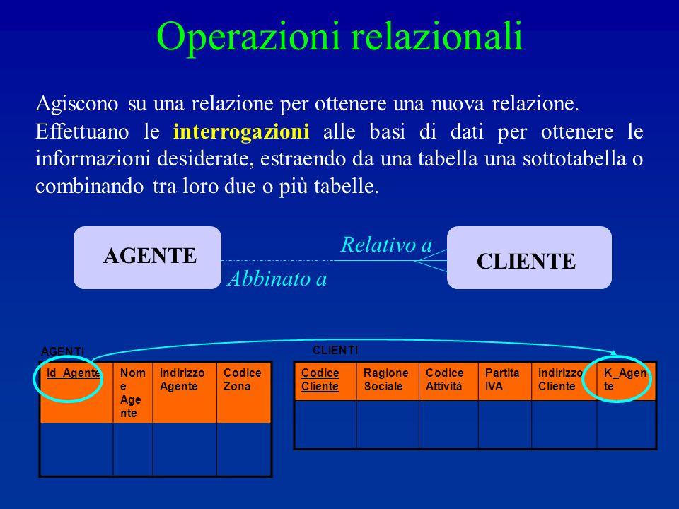 Operazioni relazionali
