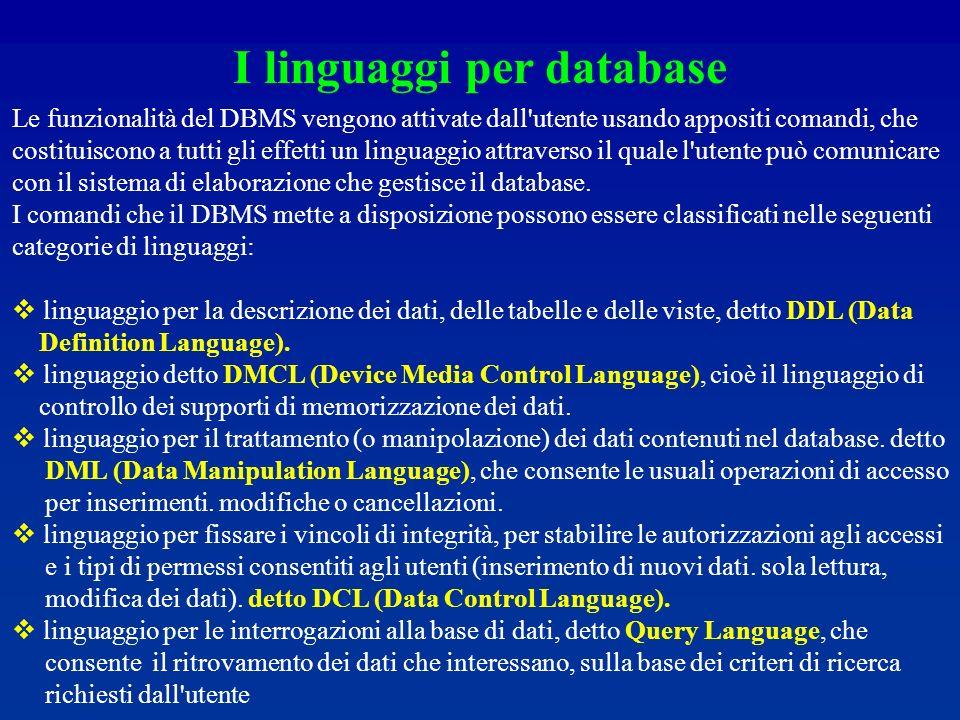 I linguaggi per database