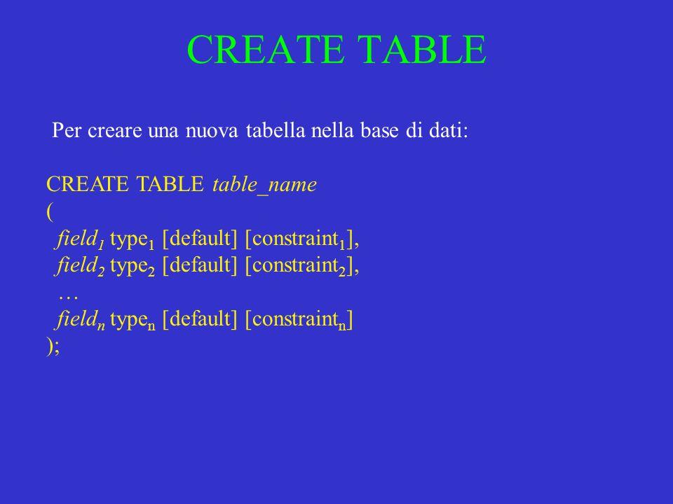 CREATE TABLE Per creare una nuova tabella nella base di dati: