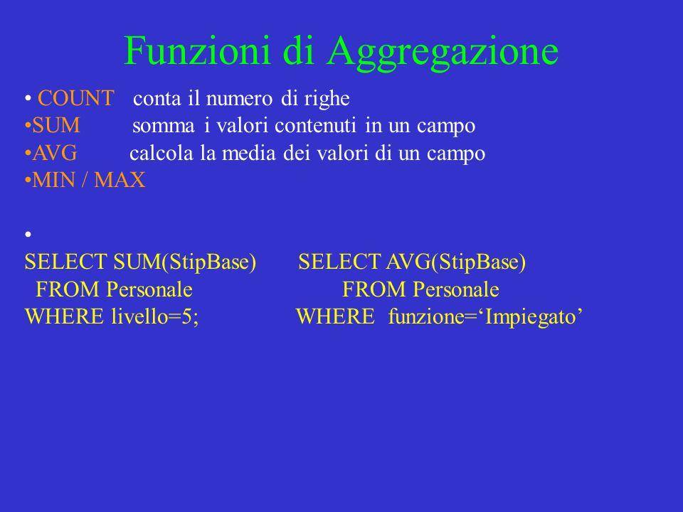 Funzioni di Aggregazione