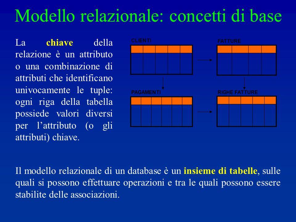 Modello relazionale: concetti di base