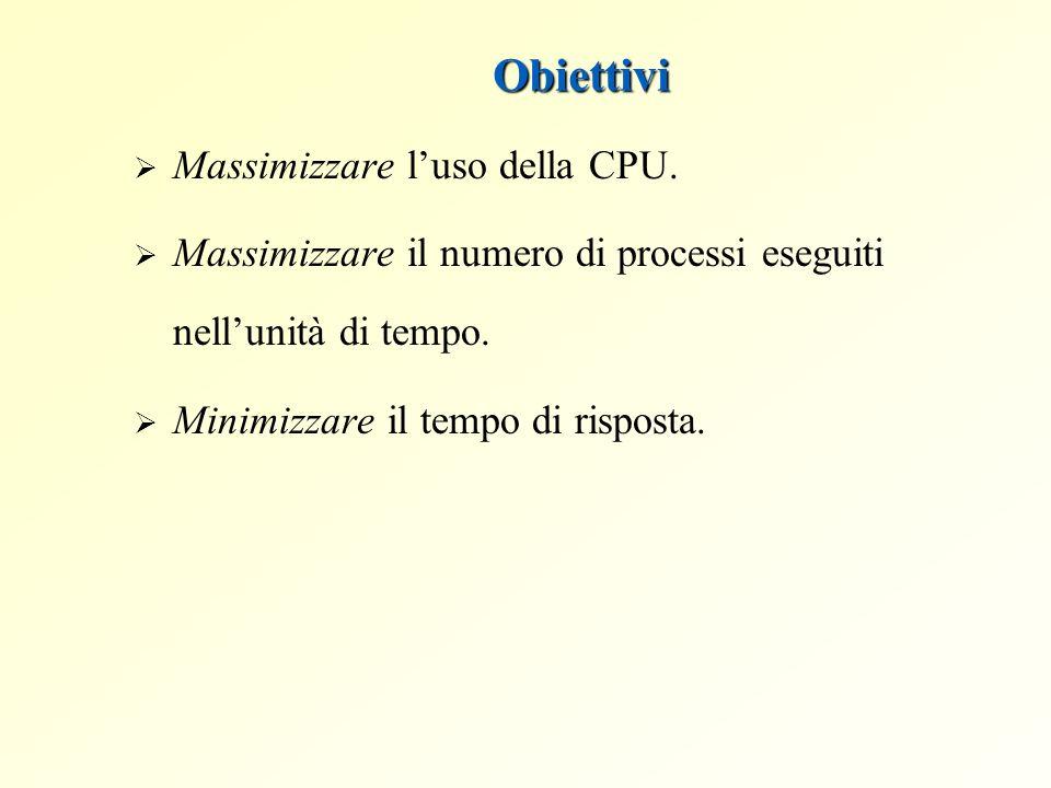 Obiettivi Massimizzare l'uso della CPU.