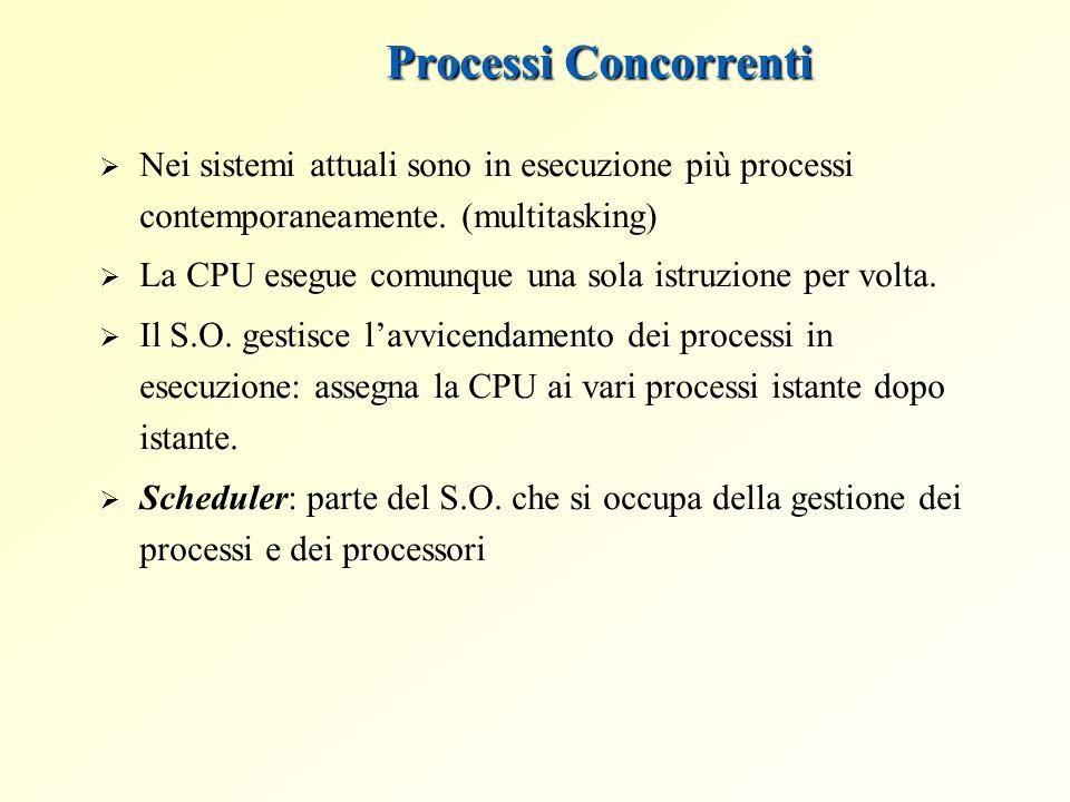 Processi Concorrenti Nei sistemi attuali sono in esecuzione più processi contemporaneamente. (multitasking)