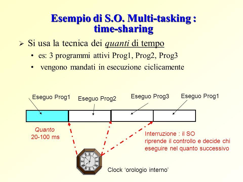 Esempio di S.O. Multi-tasking : time-sharing