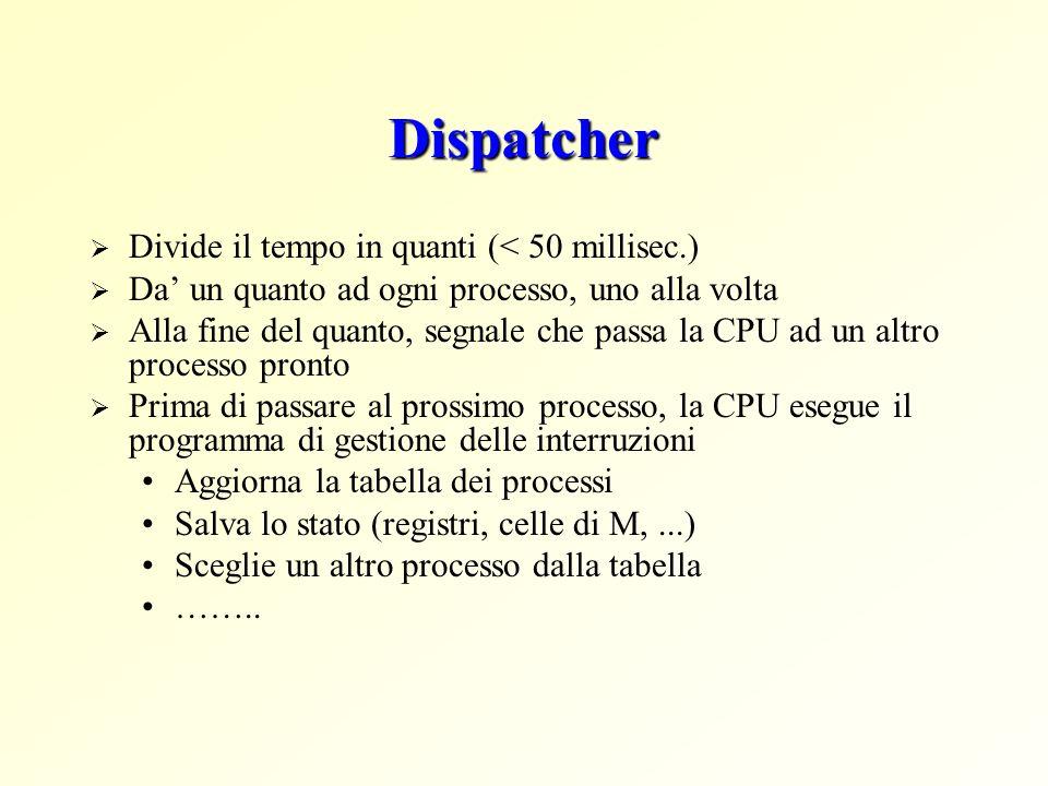 Dispatcher Divide il tempo in quanti (< 50 millisec.)
